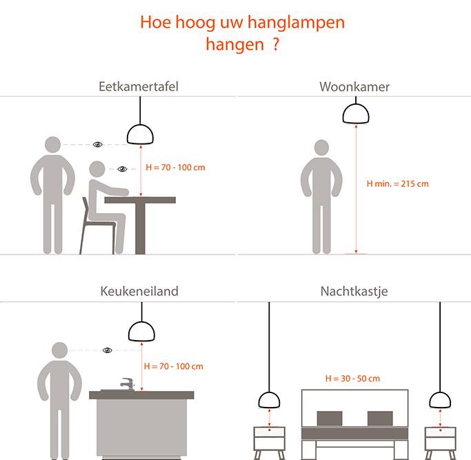 Hoe hoog moet u uw design hanglamp ophangen?  - ALTEREGO