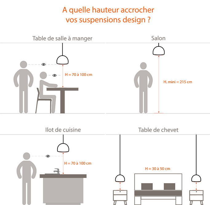 A quelle hauteur accrocher vos suspensions ? - ALTEREGO
