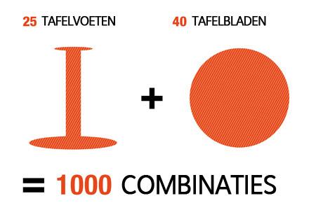 Tafelvoet en tafelblad - Alterego Design