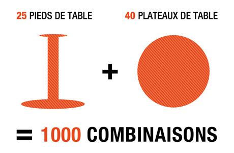Plateaux et pieds de table - Alterego Design